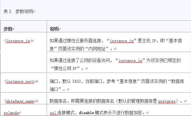 如何通过JDBC连接PostgreSQL数据库6
