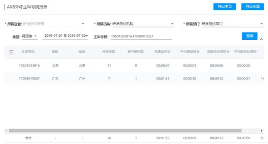 CTICloud ABX外呼主叫号码报表查询结果展示
