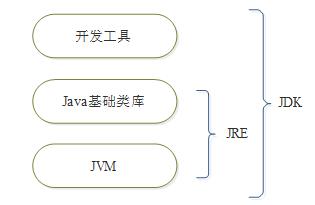 【干货】java核心知识整理,阶段一:java基础之java开发入门6