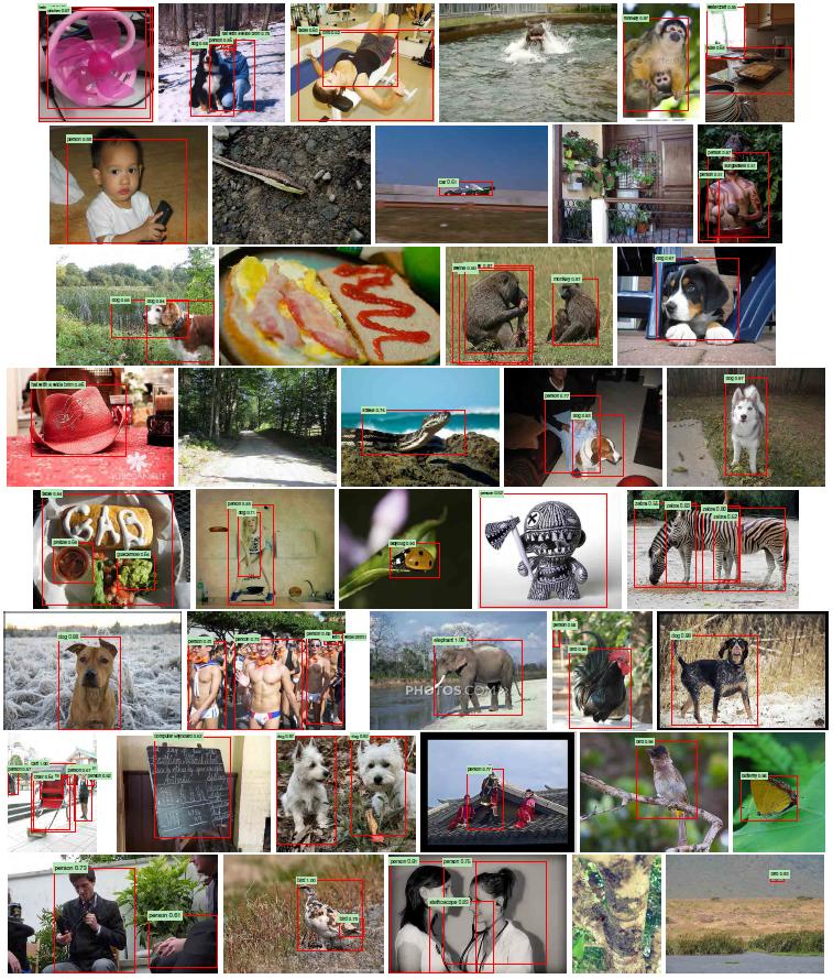 目标检测经典论文——R-CNN论文翻译:Rich feature hierarchies for accurate object detection and semantic segmentation22