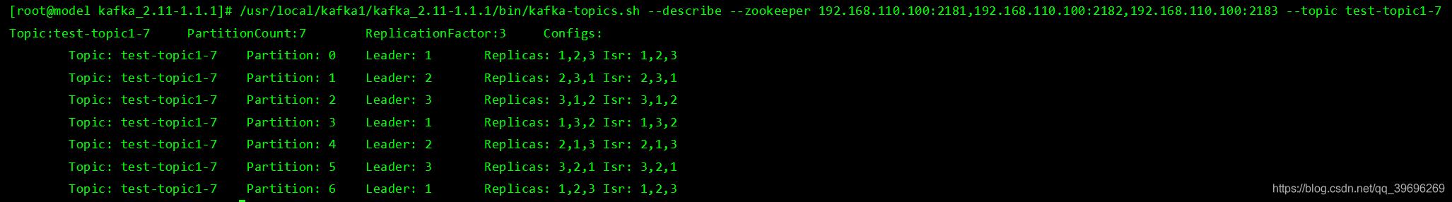 Linux配置Kafka集群(我的是在一台主机上配的)4
