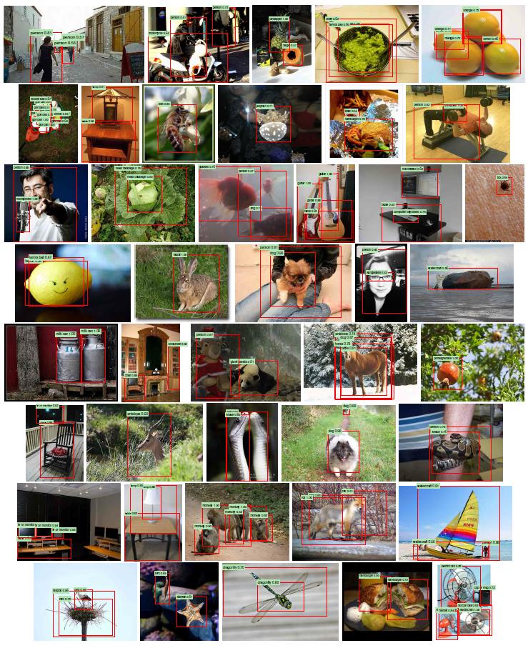 目标检测经典论文——R-CNN论文翻译:Rich feature hierarchies for accurate object detection and semantic segmentation27