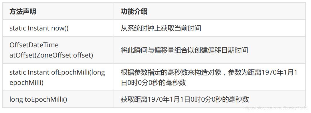 JAVA核心类库--3、可变字符串类和日期相关类2