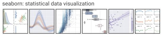 可视化工具不知道怎么选?深度评测5大Python数据可视化工具!16