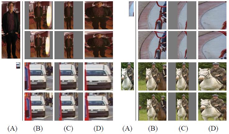 目标检测经典论文——R-CNN论文翻译:Rich feature hierarchies for accurate object detection and semantic segmentation35