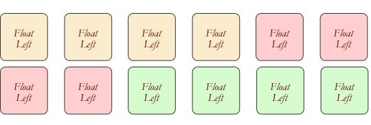 HTML布局四剑客-Flex,Grid,Table,Float12