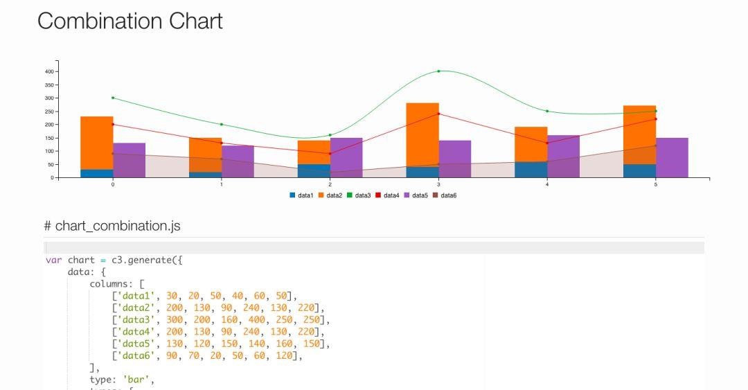 最好的JavaScript数据可视化库都在这里了12