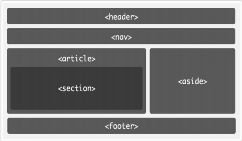 前端技术—3. 盒子模型与页面布局2