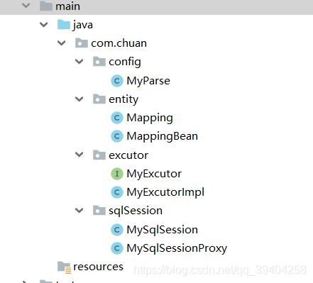手写mybatis框架(一)通过动态代理简单实现查询功能3