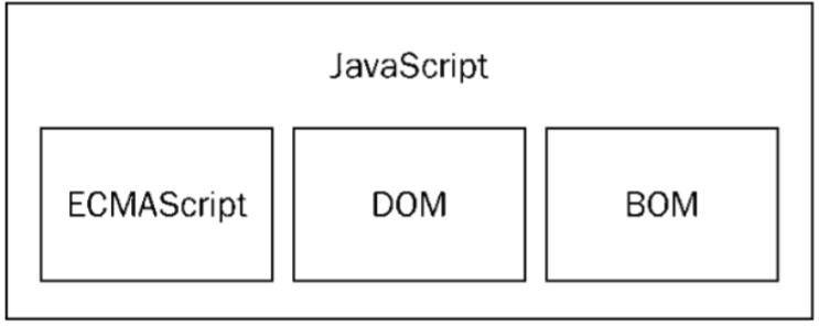 前端技术— 4.javaScript基础1