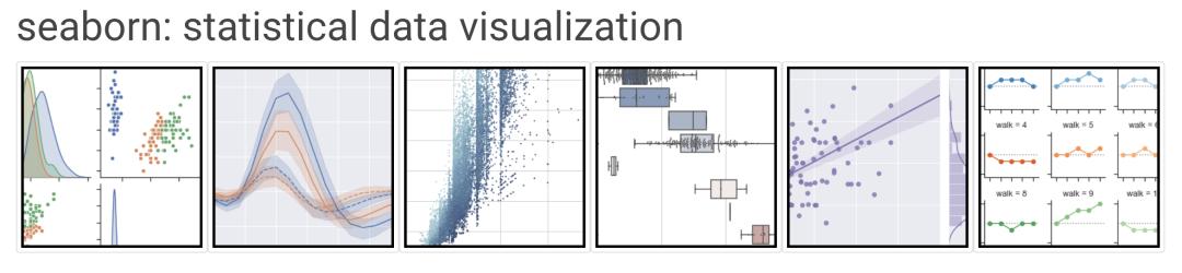 可视化工具不知道怎么选?深度评测5大Python数据可视化工具16