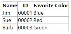 HTML布局四剑客-Flex,Grid,Table,Float21