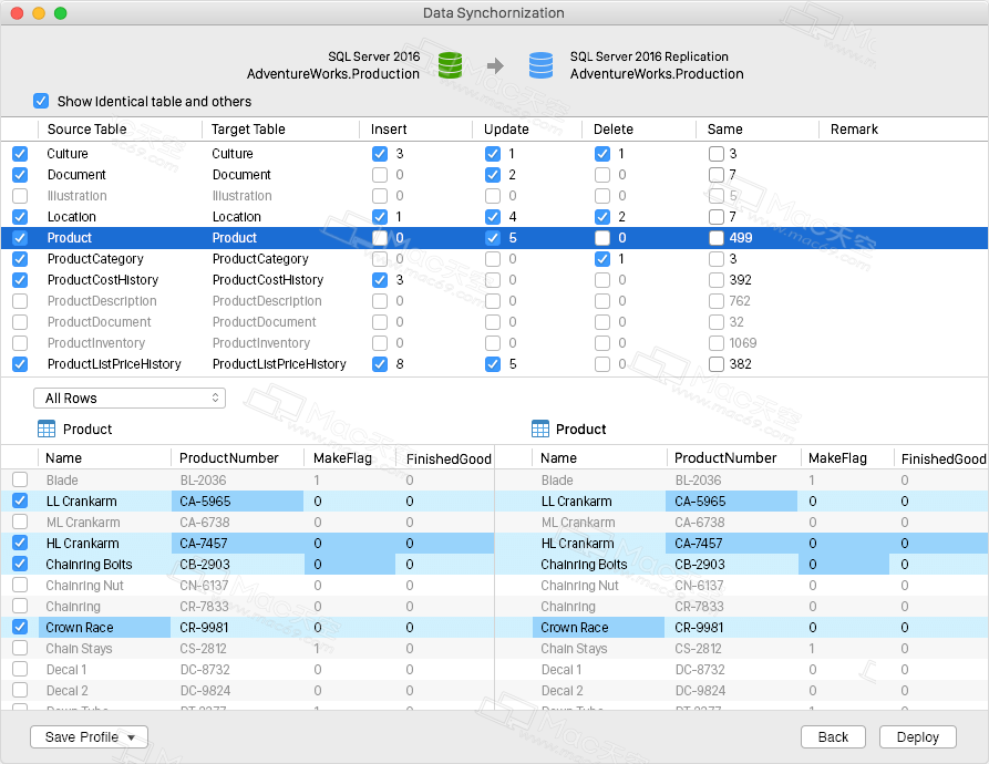 Navicat Premium for Mac(数据库管理工具)15中文版18