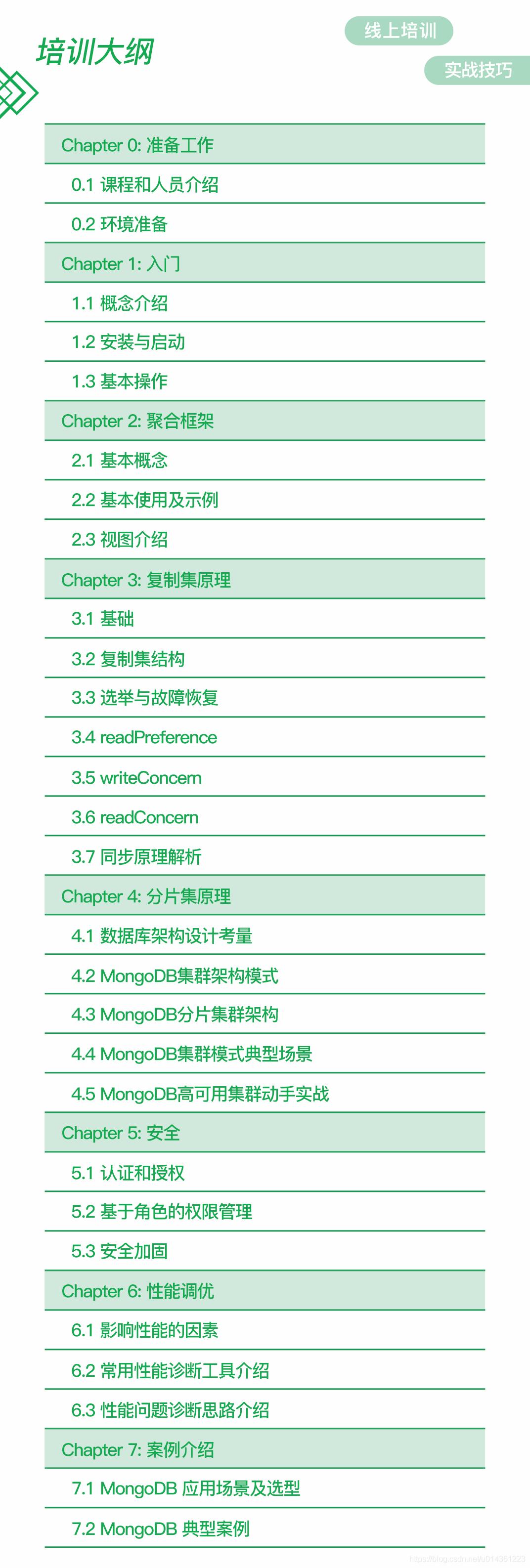 MongoDB入门培训 | 8周入门NoSQL No.1数据库3