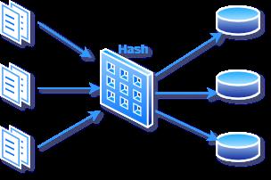 图解一致性哈希算法,全网(小区局域网)最通俗易懂3