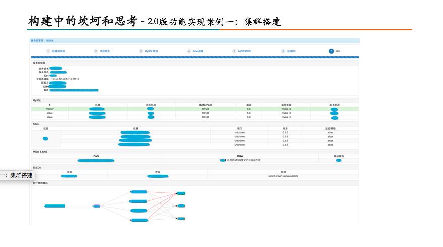 美团数据库运维自动化系统构建之路21