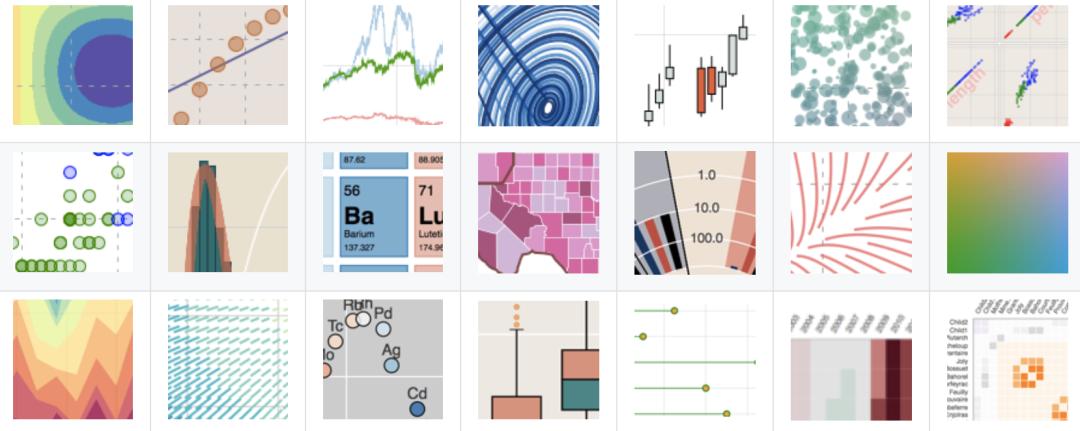 可视化工具不知道怎么选?深度评测5大Python数据可视化工具12