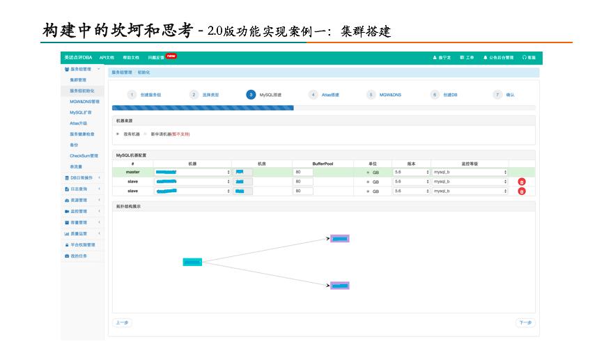 美团数据库运维自动化系统构建之路17