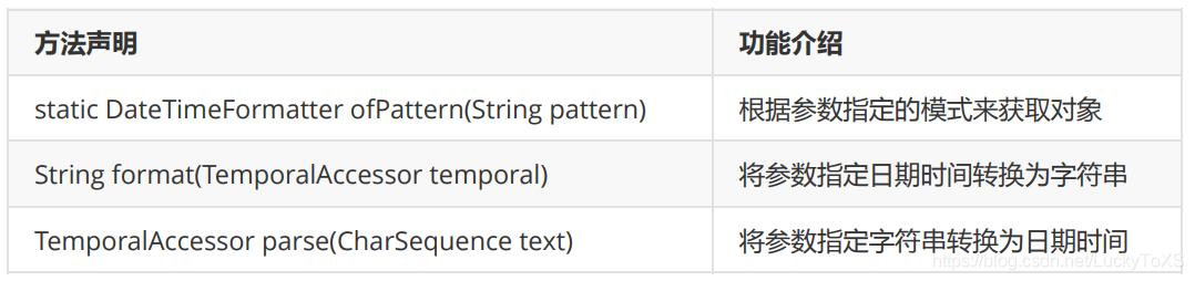 JAVA核心类库--3、可变字符串类和日期相关类3