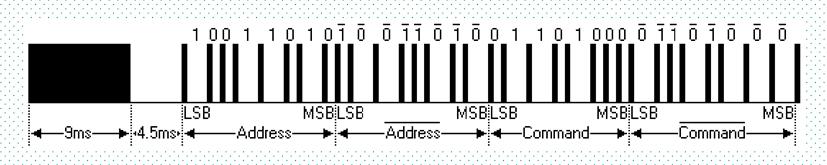 FPGA红外遥控4