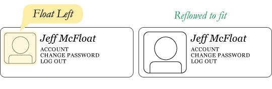 HTML布局四剑客-Flex,Grid,Table,Float2
