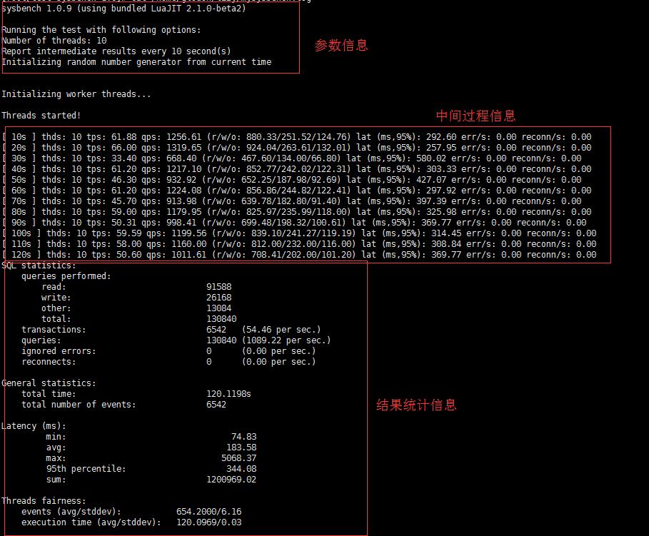 性能测试--【MySQL】Sysbench 性能压测2