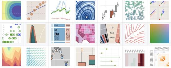 可视化工具不知道怎么选?深度评测5大Python数据可视化工具!12