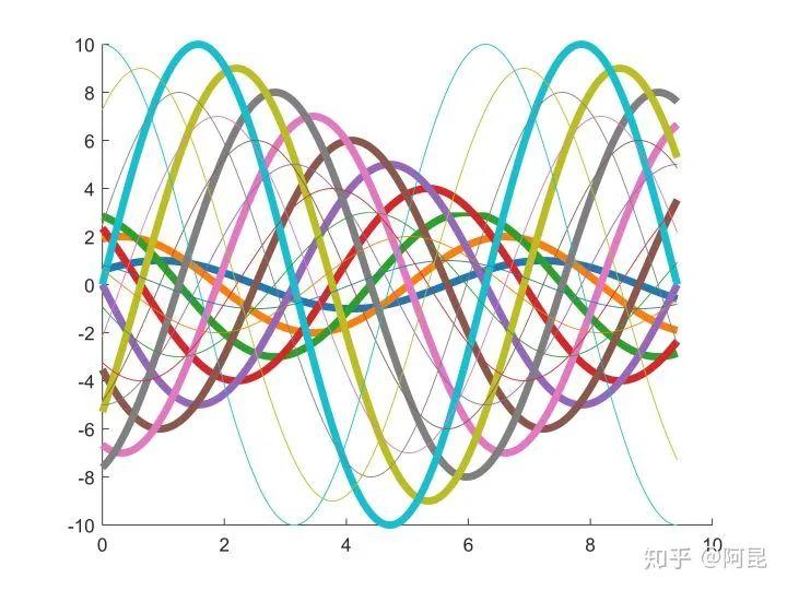 如何在科研论文中画出漂亮的插图?41