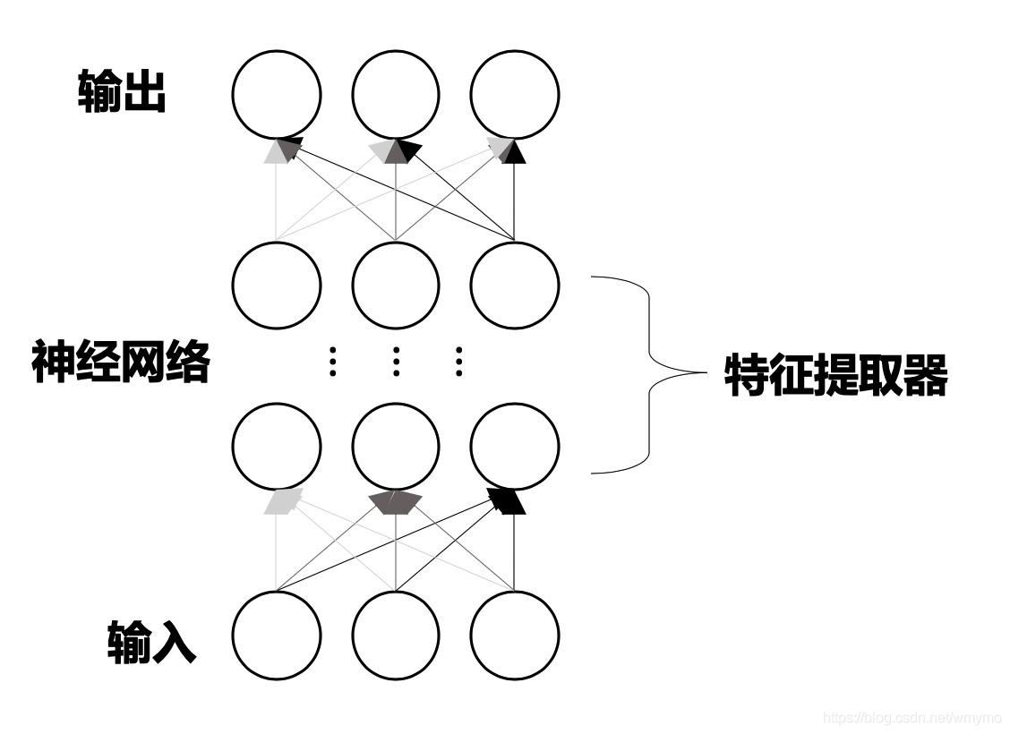 Yolo系列详解9