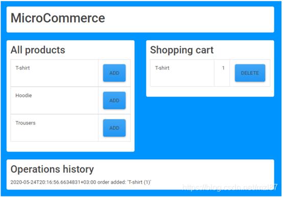 .NET Core:通过Web API进行微服务交互5
