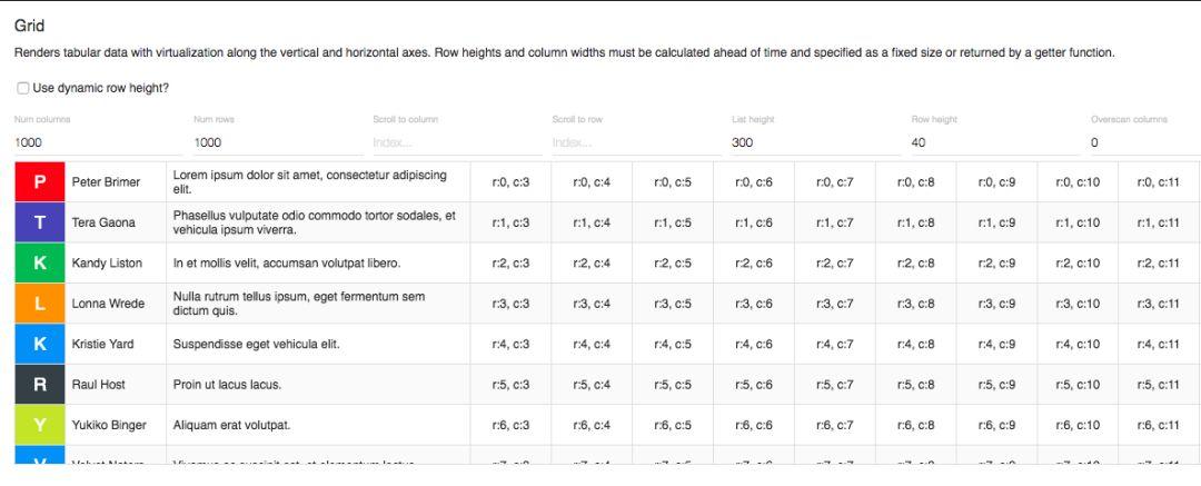 最好的JavaScript数据可视化库都在这里了15