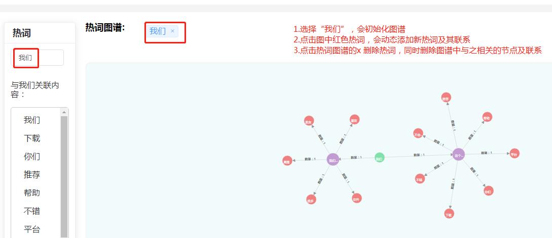 52.在vue中使用d3创建力导向图并动态新增、删除节点及联系1