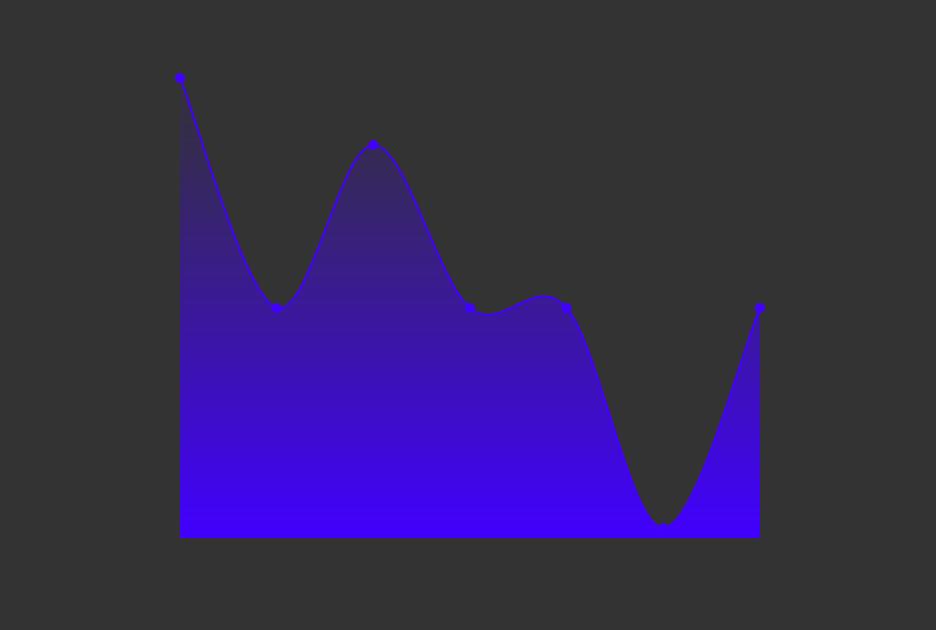 最好的JavaScript数据可视化库都在这里了11
