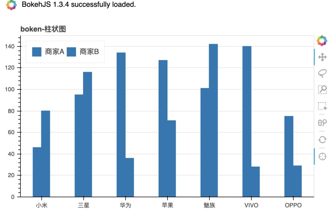 可视化工具不知道怎么选?深度评测5大Python数据可视化工具14