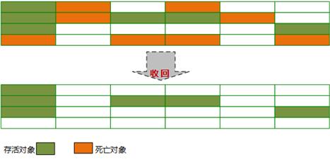 JAVA面试(全)14