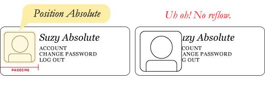 HTML布局四剑客-Flex,Grid,Table,Float3