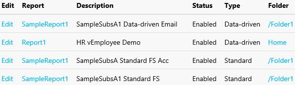 如何使用PowerShell管理SQL Server Reporting Services(SSRS)订阅3